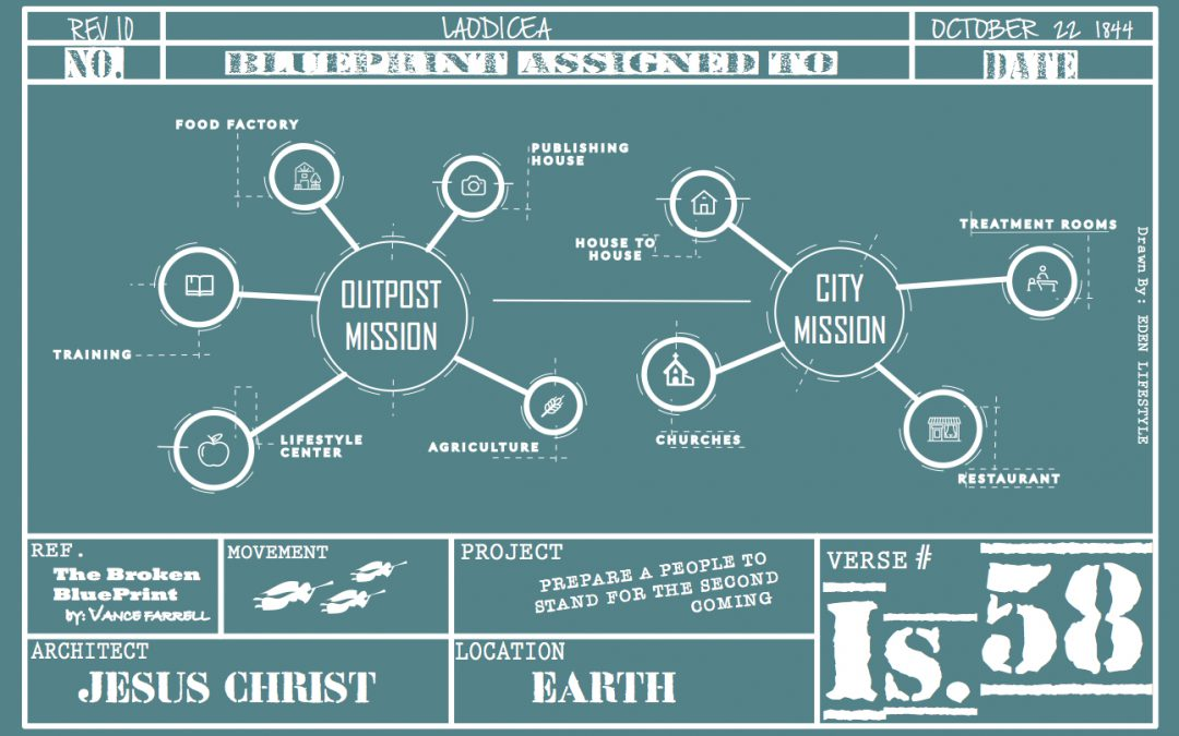 Gods blueprint for evangelism outpost ministry solutions gods blueprint for evangelism malvernweather
